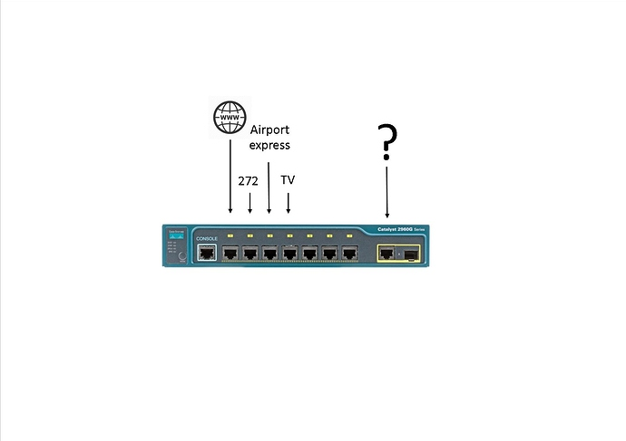 Cisco%20switch%20connection%201