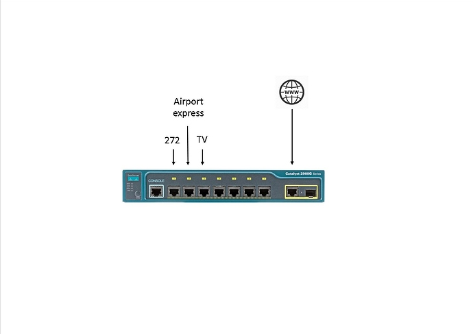 Cisco%20switch%20connection%202
