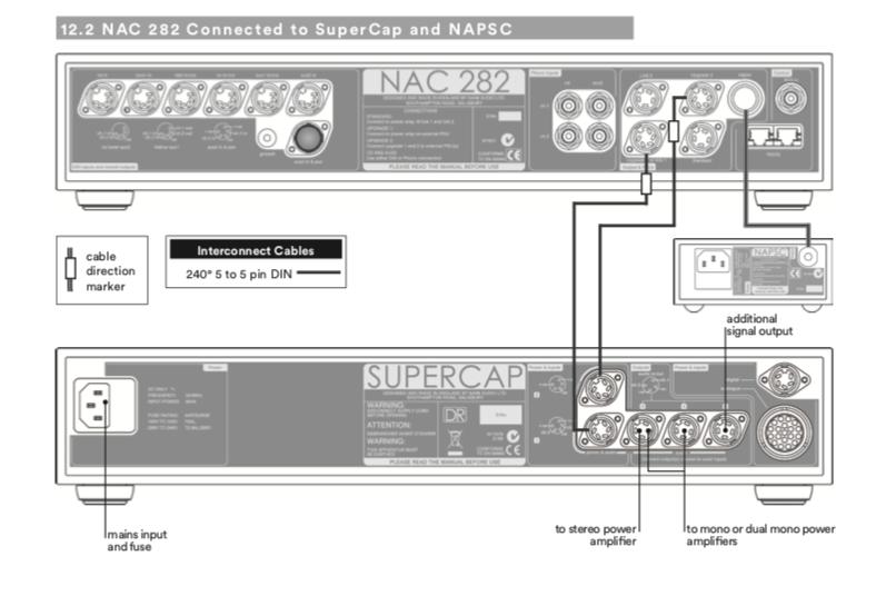 Audio Cable Between Naim Nap 250 Dr And Naim Supercapdr
